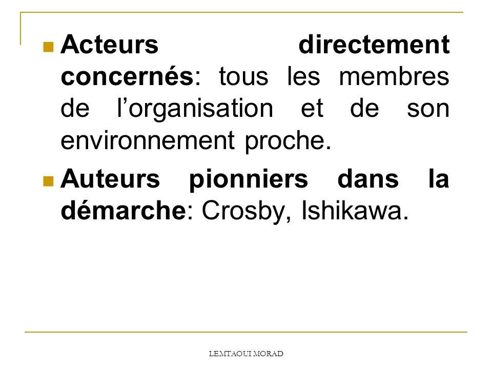 Auteurs pionniers dans la démarche: Crosby, Ishikawa.