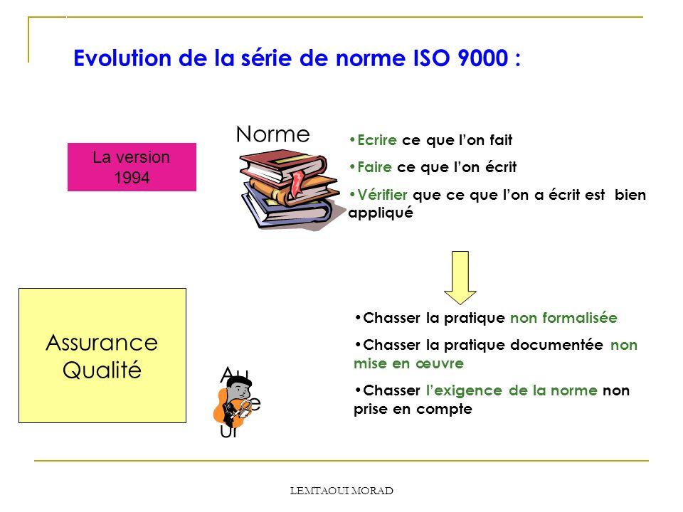 Evolution de la série de norme ISO 9000 :