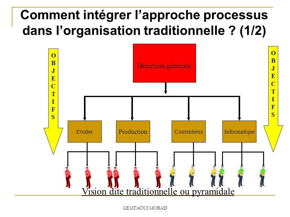 Comment intégrer l'approche processus dans l'organisation traditionnelle (1/2)