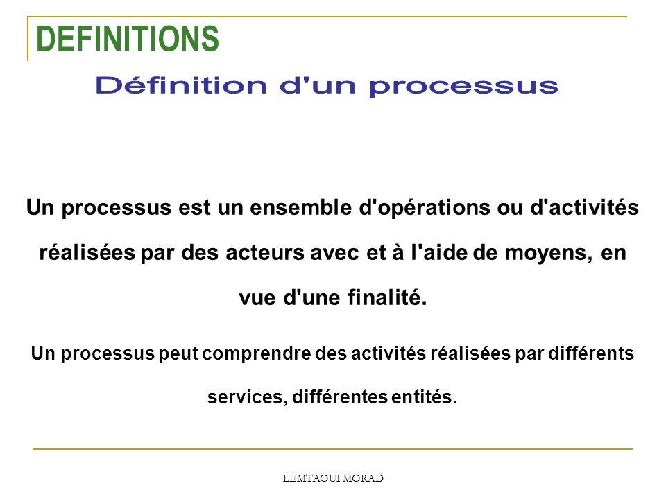 Définition d un processus