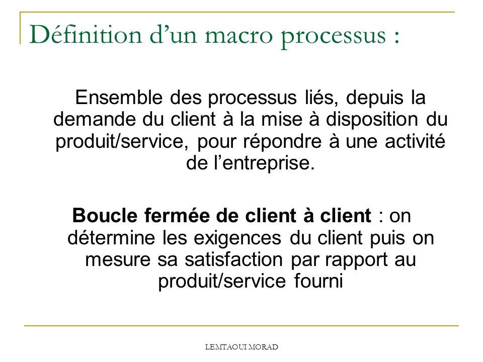 Définition d'un macro processus :