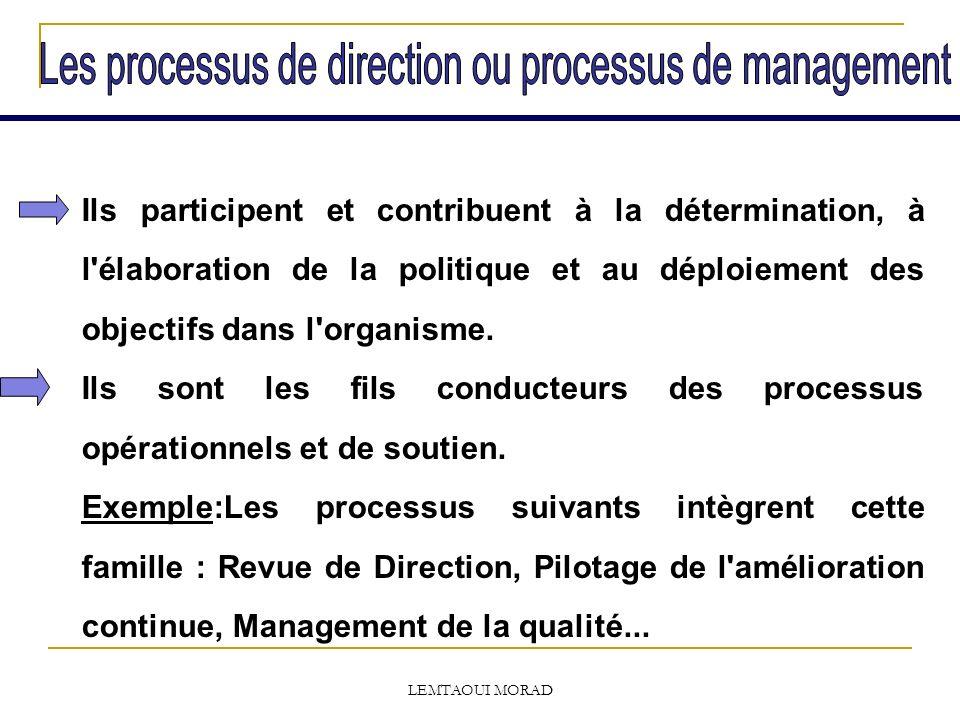 Les processus de direction ou processus de management