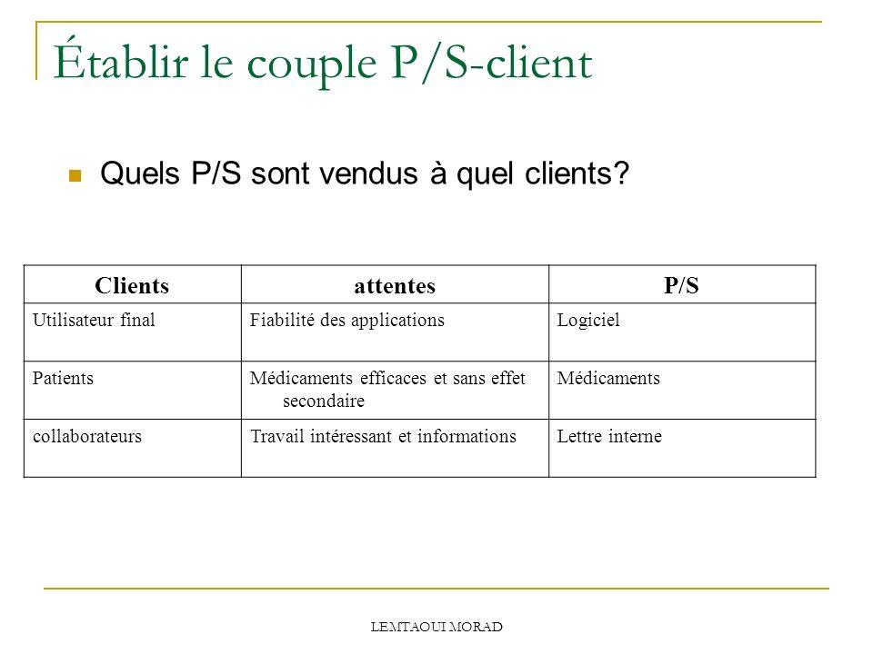 Établir le couple P/S-client