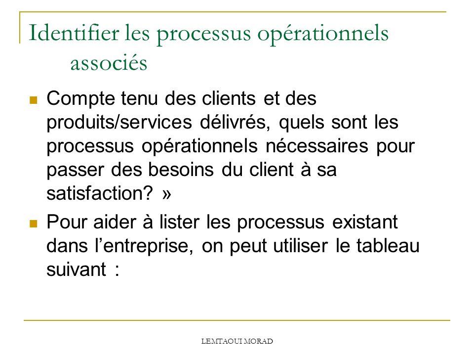 Identifier les processus opérationnels associés
