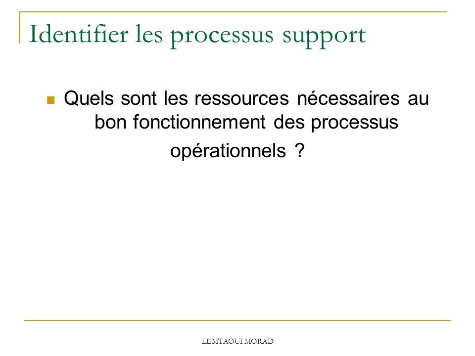 Identifier les processus support