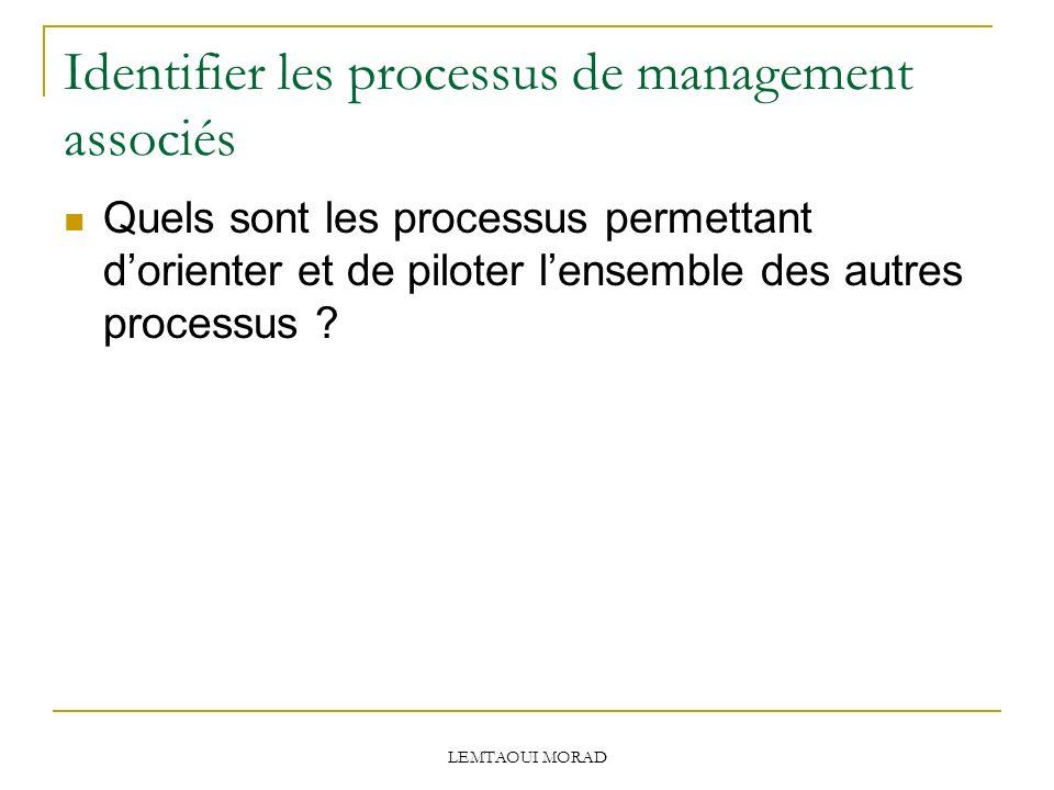 Identifier les processus de management associés