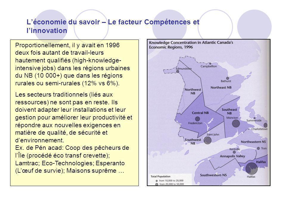 L'économie du savoir – Le facteur Compétences et l'innovation