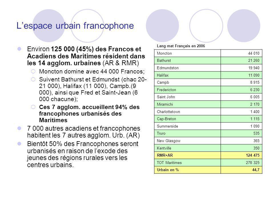 L'espace urbain francophone