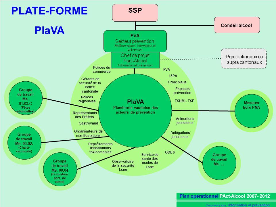 PLATE-FORME PlaVA SSP PlaVA Conseil alcool FVA Secteur prévention