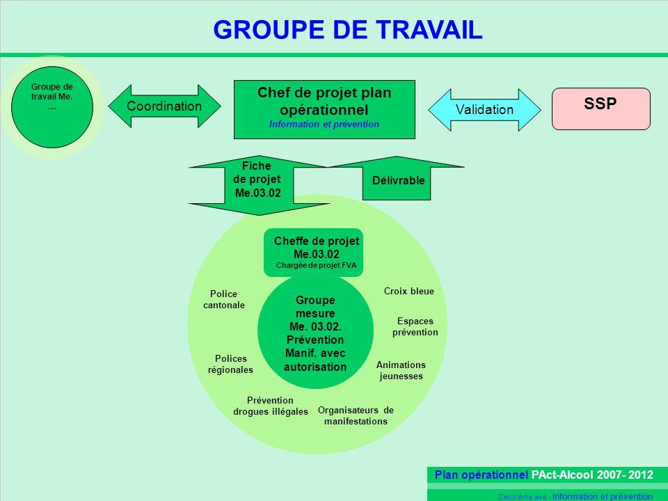 GROUPE DE TRAVAIL SSP Chef de projet plan opérationnel Coordination
