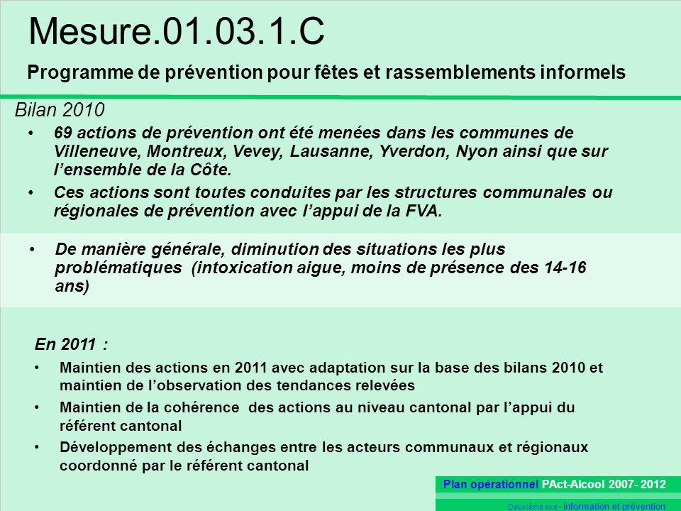 Mesure.01.03.1.C Programme de prévention pour fêtes et rassemblements informels. Bilan 2010.
