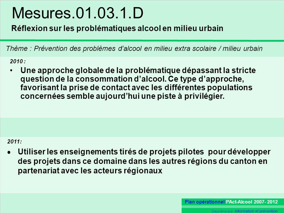 Mesures.01.03.1.D Réflexion sur les problématiques alcool en milieu urbain.