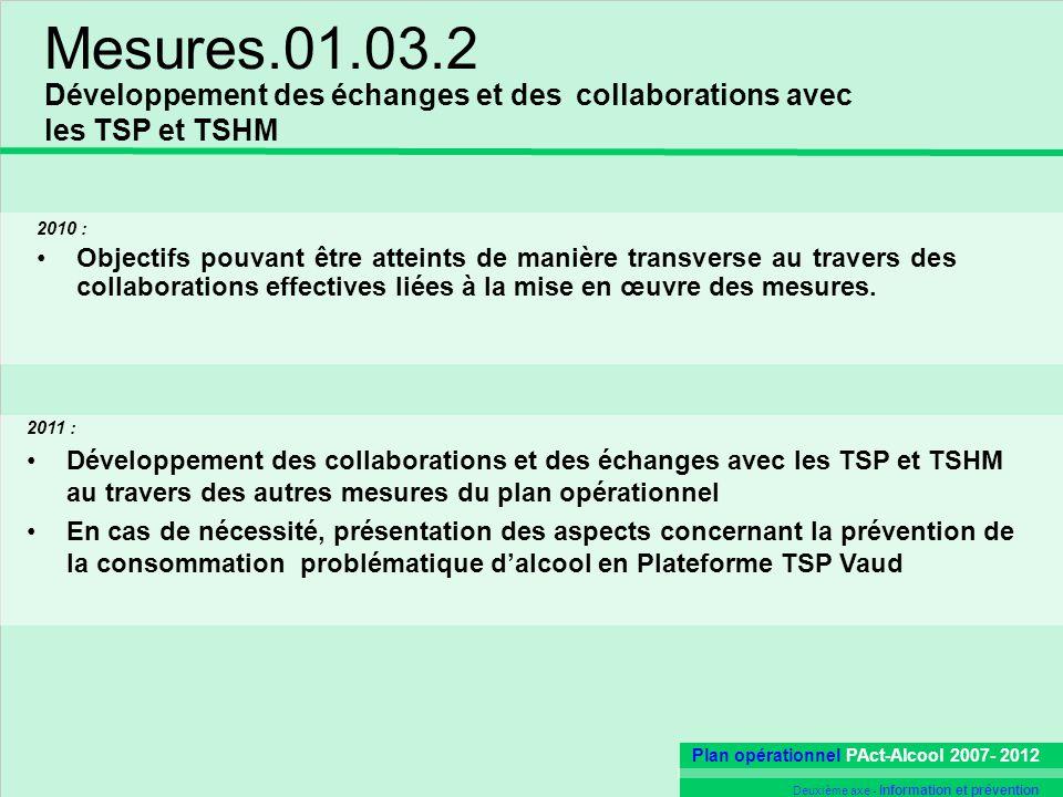 Mesures.01.03.2 Développement des échanges et des collaborations avec