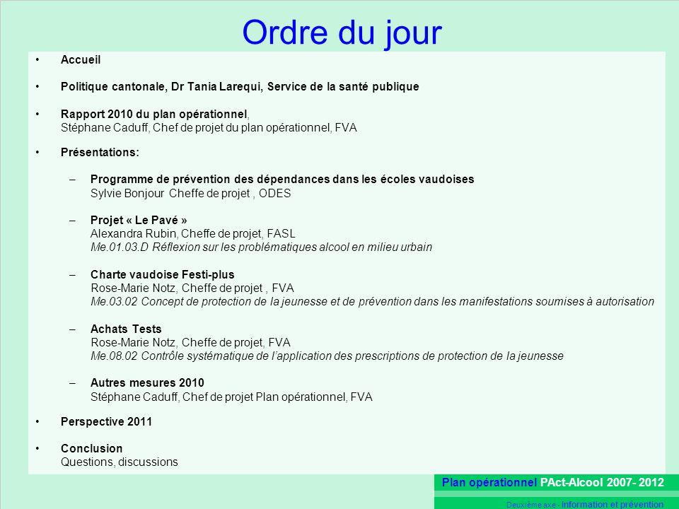 Ordre du jour Accueil. Politique cantonale, Dr Tania Larequi, Service de la santé publique. Rapport 2010 du plan opérationnel,