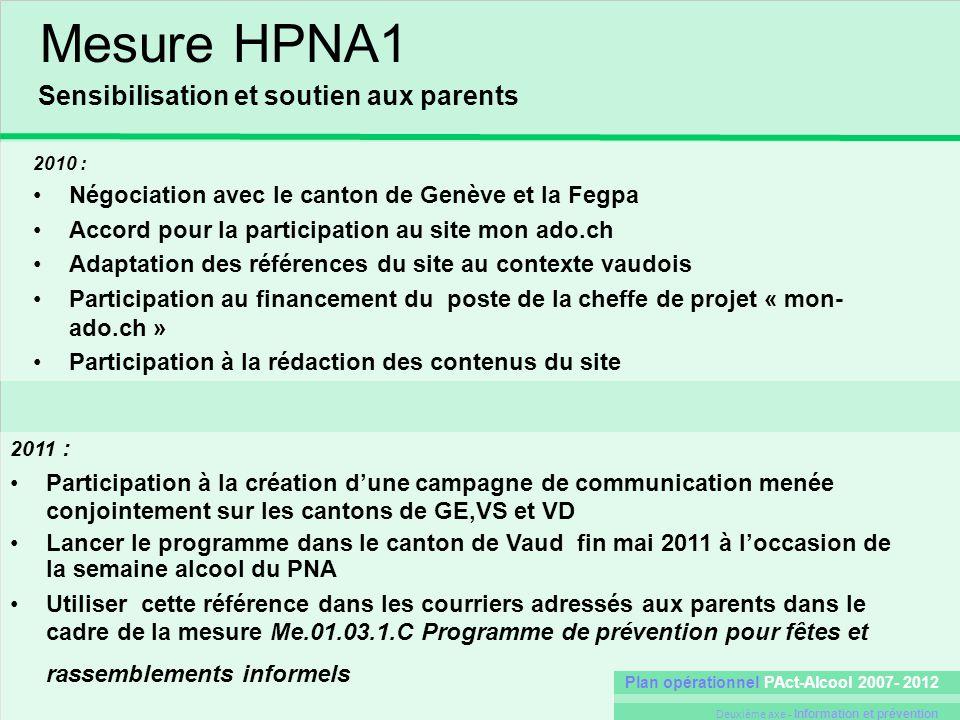 Mesure HPNA1 Sensibilisation et soutien aux parents