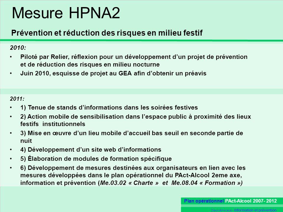 Mesure HPNA2 Prévention et réduction des risques en milieu festif