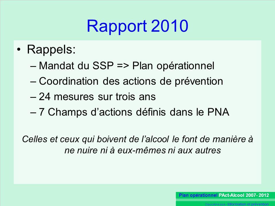 Rapport 2010 Rappels: Mandat du SSP => Plan opérationnel