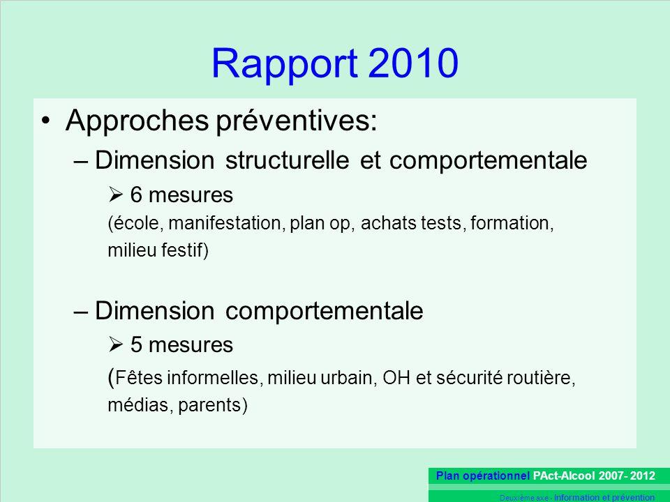 Rapport 2010 Approches préventives: