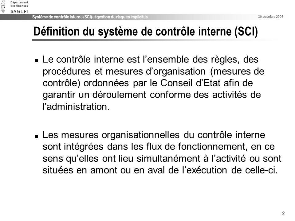 Définition du système de contrôle interne (SCI)