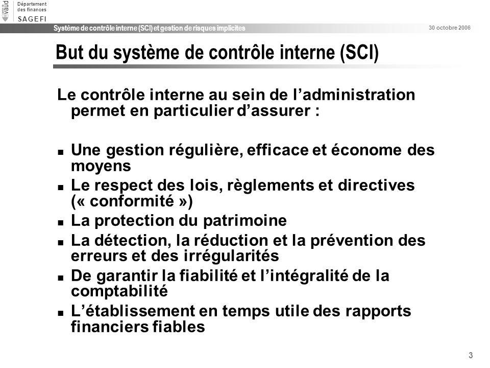 But du système de contrôle interne (SCI)