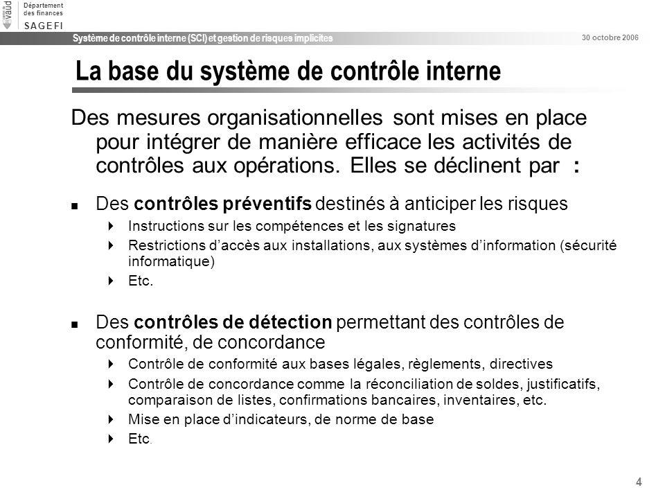 La base du système de contrôle interne