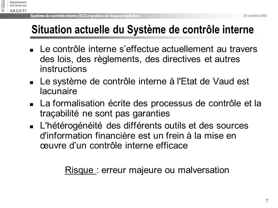 Situation actuelle du Système de contrôle interne