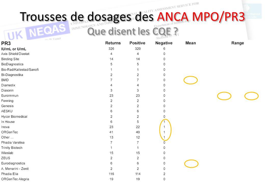 Trousses de dosages des ANCA MPO/PR3 Que disent les CQE