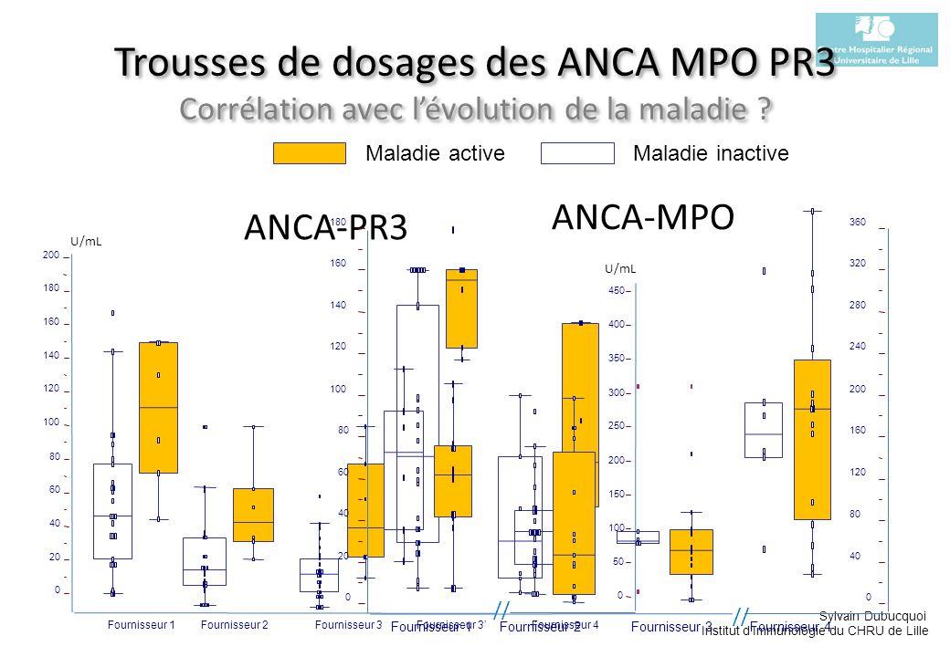 Trousses de dosages des ANCA MPO PR3 Corrélation avec l'évolution de la maladie
