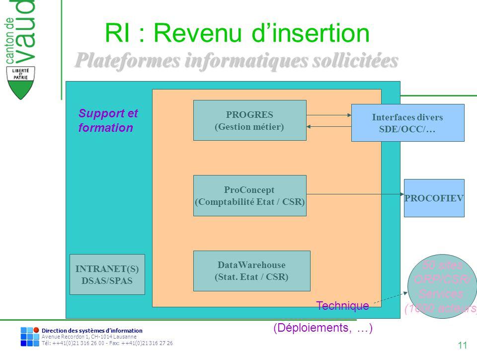Plateformes informatiques sollicitées (Comptabilité Etat / CSR)