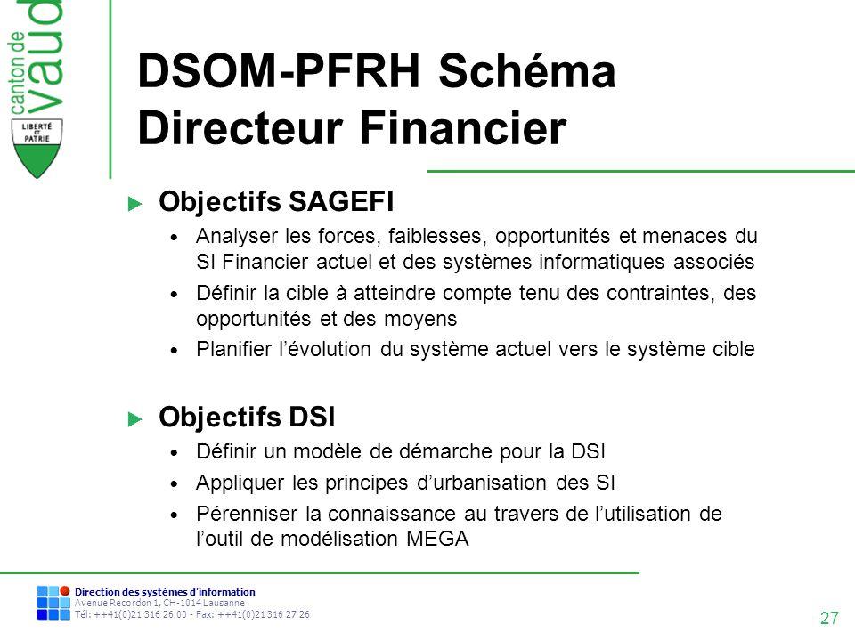 DSOM-PFRH Schéma Directeur Financier