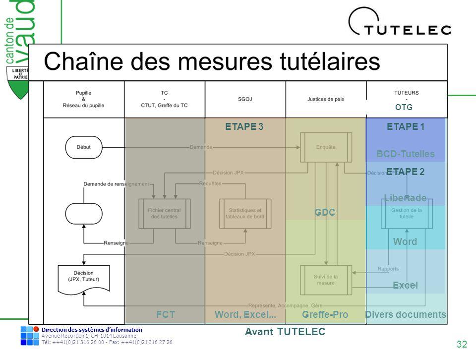 Avant TUTELEC FCT Word, Excel... GDC Greffe-Pro BCD-Tutelles Libertade