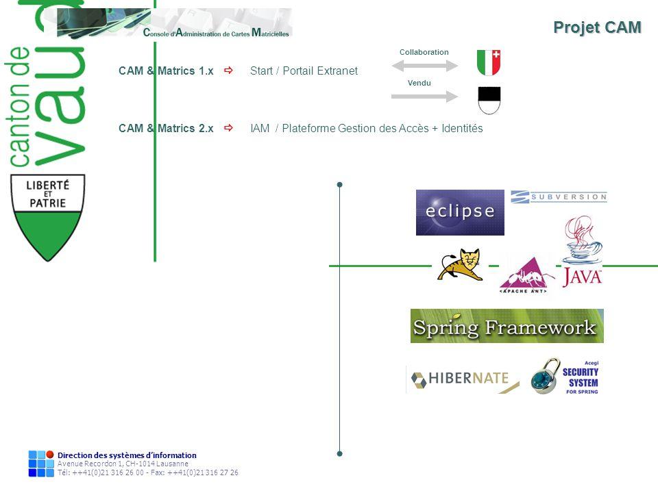 Projet CAM CAM & Matrics 1.x  Start / Portail Extranet