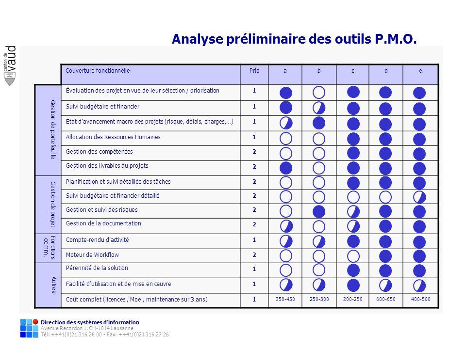 Analyse préliminaire des outils P.M.O.