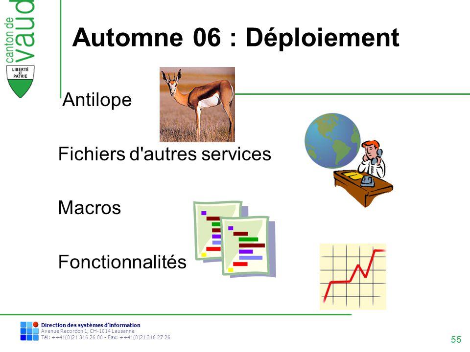 Automne 06 : Déploiement Antilope Fichiers d autres services Macros Fonctionnalités avancées