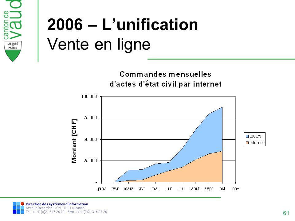 2006 – L'unification Vente en ligne