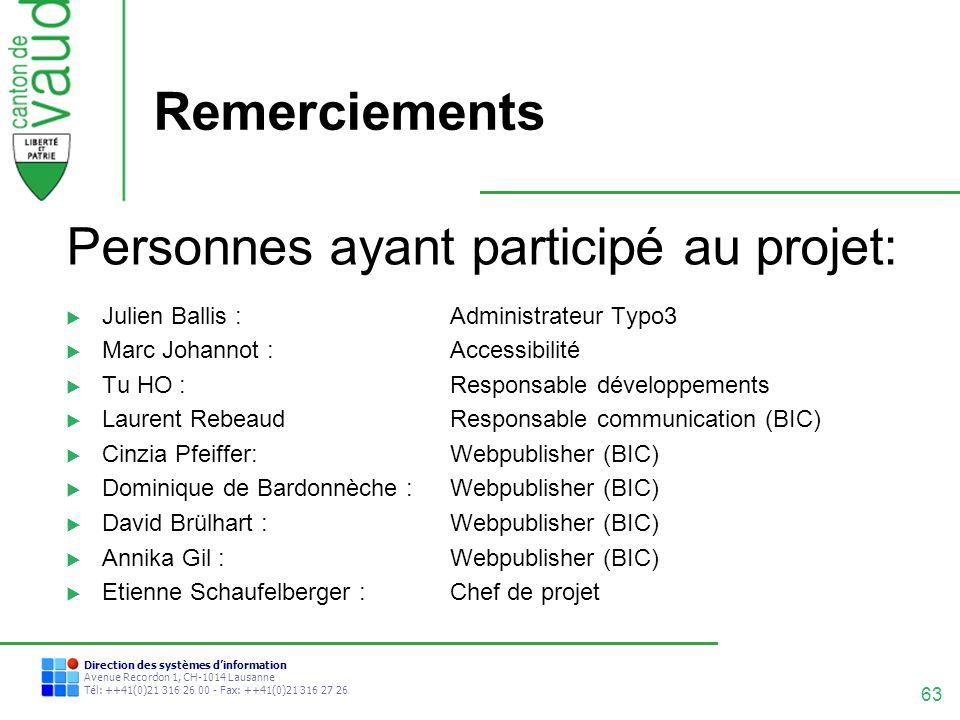 Remerciements Personnes ayant participé au projet: