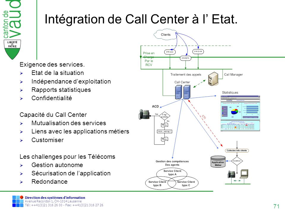 Intégration de Call Center à l' Etat.
