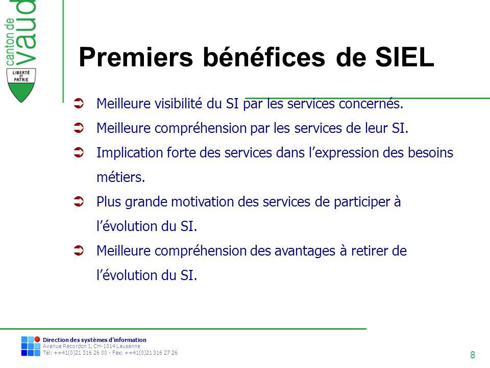 Premiers bénéfices de SIEL