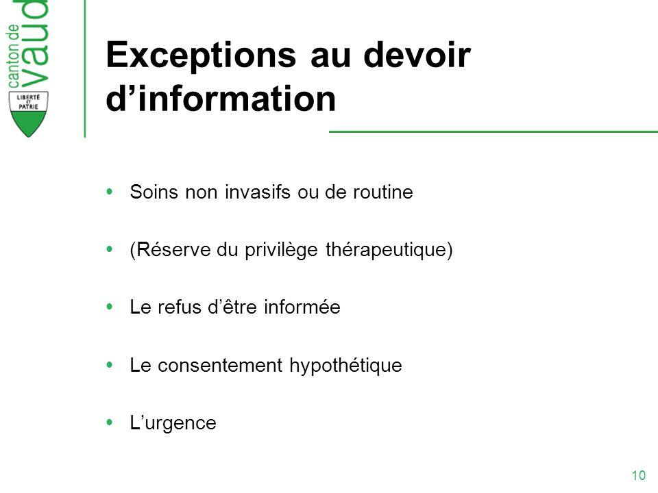 Exceptions au devoir d'information