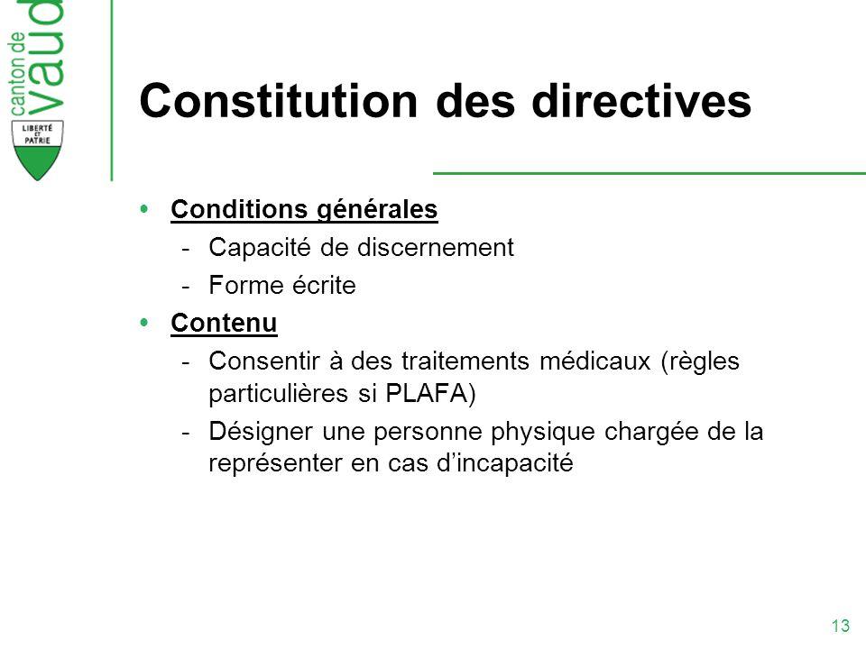 Constitution des directives