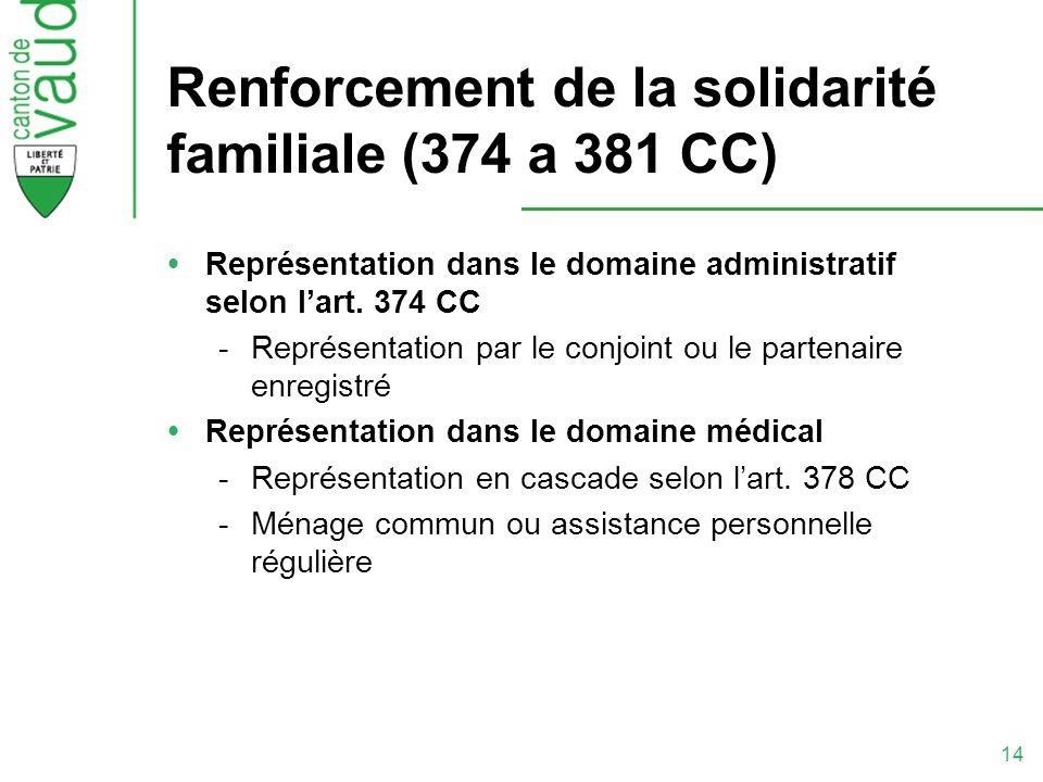 Renforcement de la solidarité familiale (374 a 381 CC)