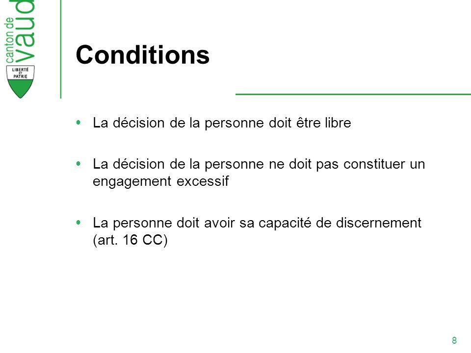 Conditions La décision de la personne doit être libre