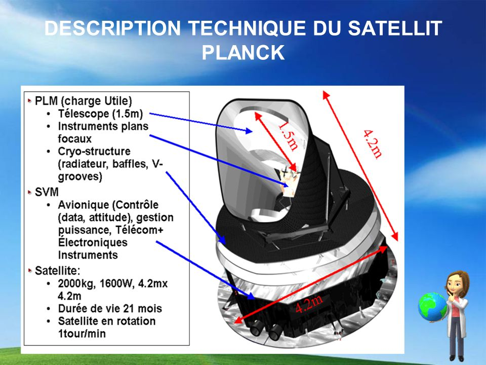 DESCRIPTION TECHNIQUE DU SATELLIT PLANCK