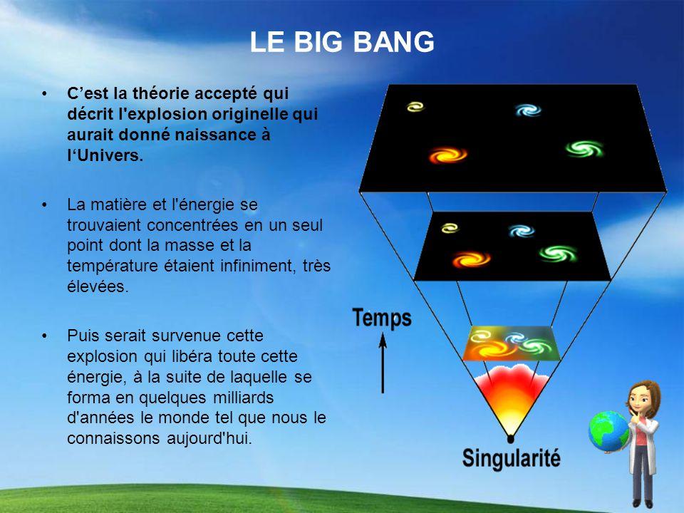 LE BIG BANG C'est la théorie accepté qui décrit l explosion originelle qui aurait donné naissance à l'Univers.