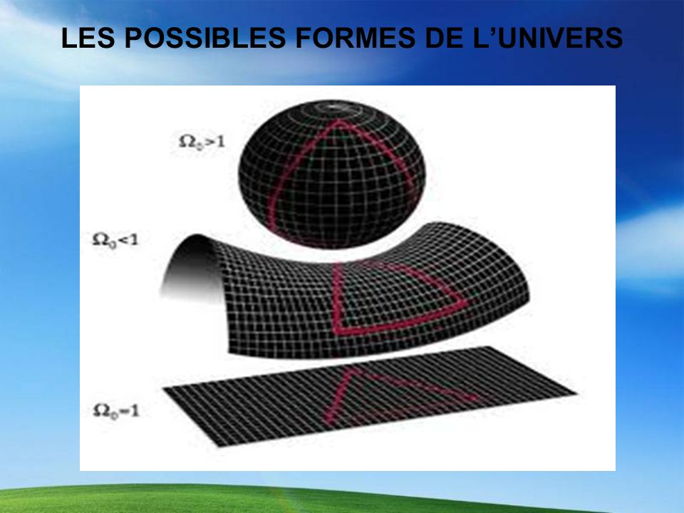 LES POSSIBLES FORMES DE L'UNIVERS