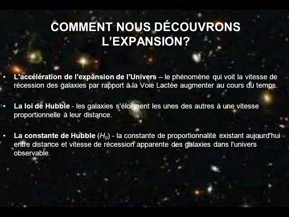 COMMENT NOUS DÉCOUVRONS L'EXPANSION