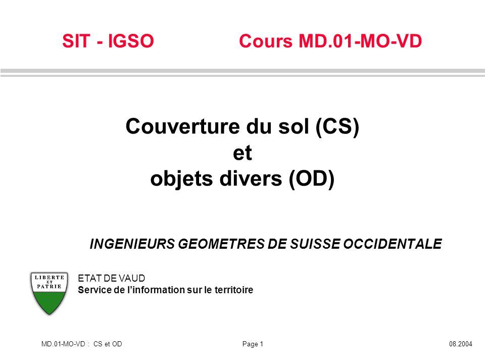 Couverture du sol (CS) et objets divers (OD)