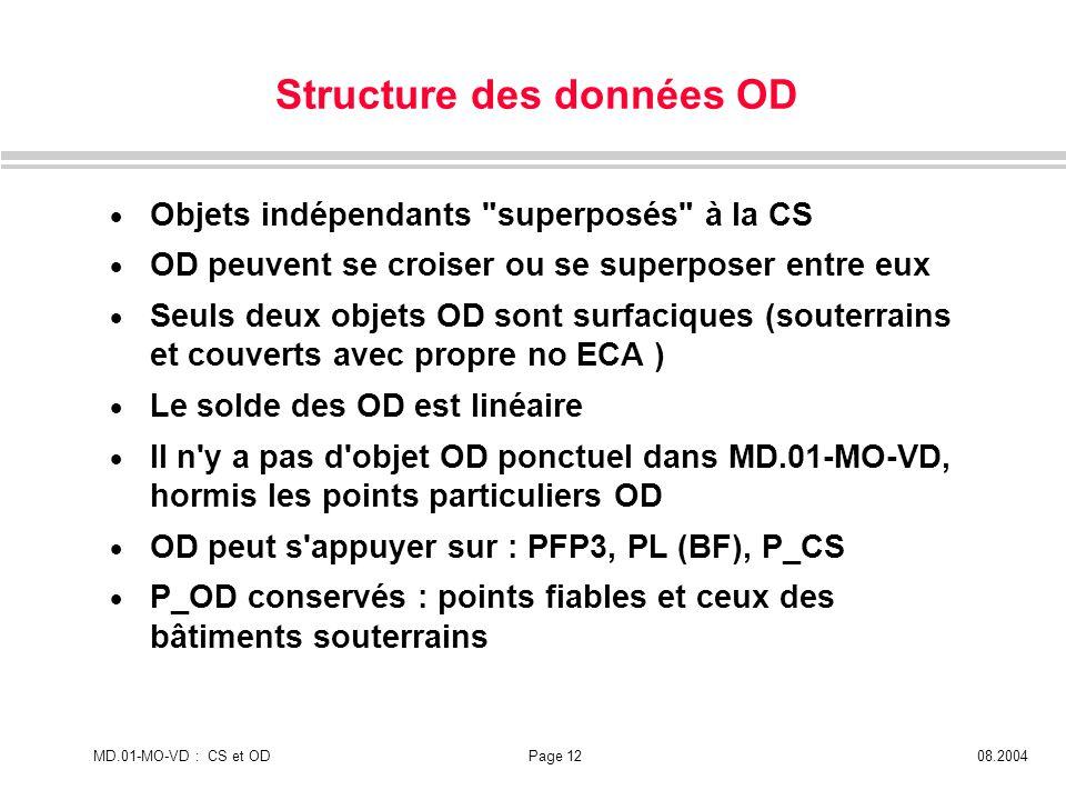 Structure des données OD