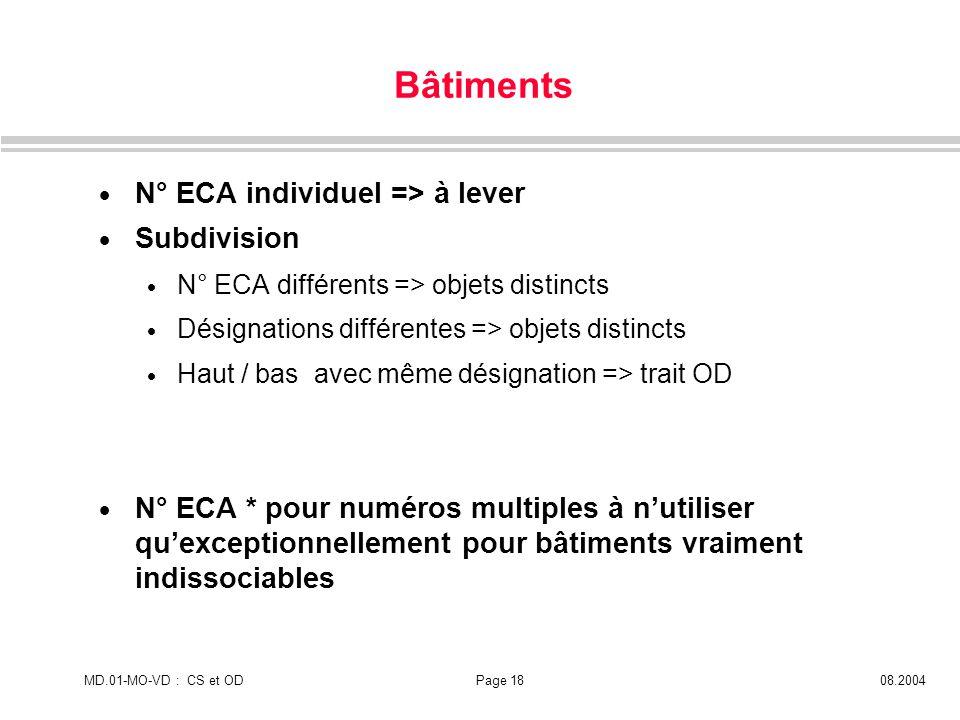 Bâtiments N° ECA individuel => à lever Subdivision