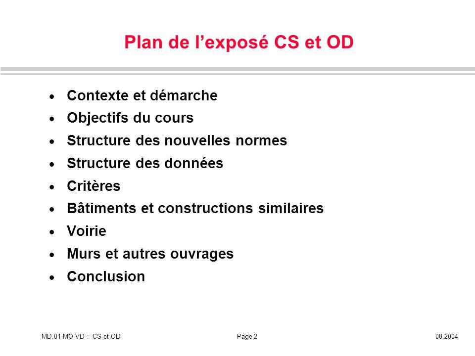 Plan de l'exposé CS et OD